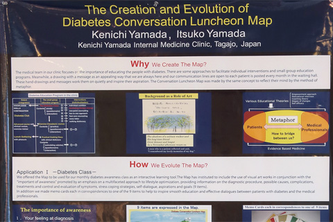 The Creation and Evolution of Diabetes Conversation Luncheon Map Including the intervention of recognition disorder